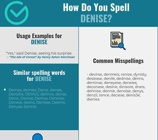 Correct spelling for Denise