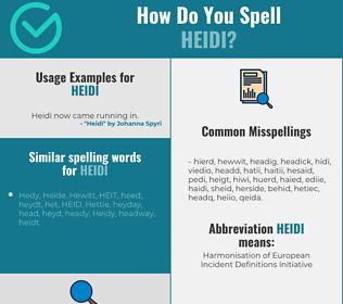 Correct spelling for Heidi