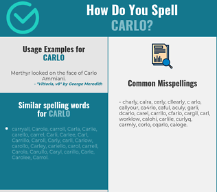 Correct spelling for Carlo