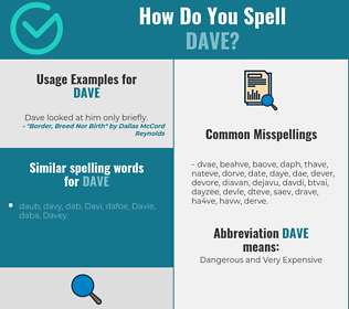 Correct spelling for Dave