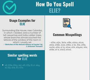 Correct spelling for Elie