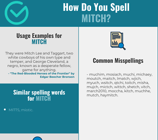 Correct spelling for Mitch
