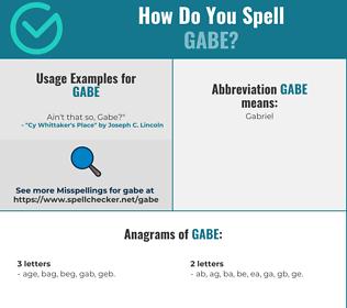 Correct spelling for Gabe