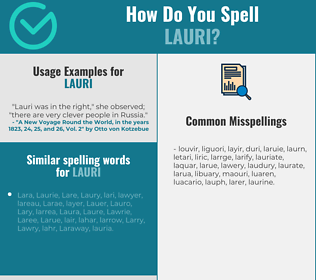 Correct spelling for Lauri