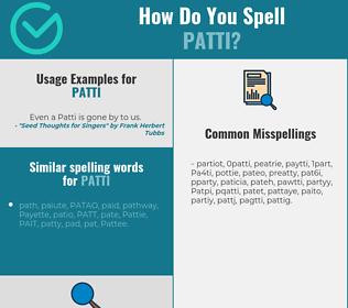 Correct spelling for Patti
