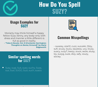 Correct spelling for Suzy