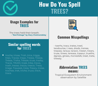 Correct spelling for Trees