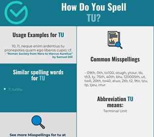 Correct spelling for Tu