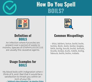 Correct spelling for Boils