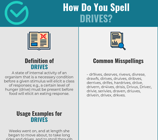 Correct spelling for Drives