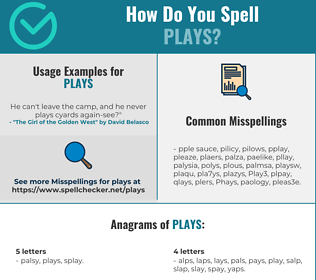 Correct spelling for Plays