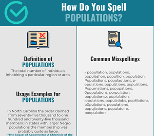 Correct spelling for Populations