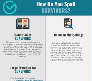 Correct spelling for Survivors