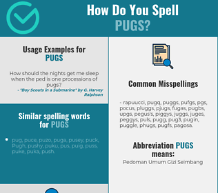 Correct spelling for pugs