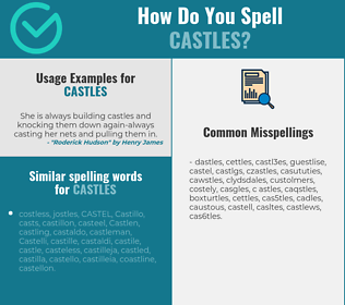 Correct spelling for castles