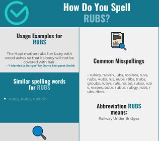 Correct spelling for rubs