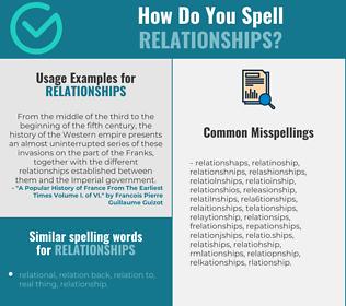 Correct spelling for relationships