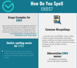 Correct spelling for ends