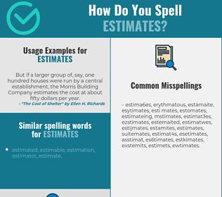 Correct spelling for estimates