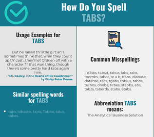 Correct spelling for tabs