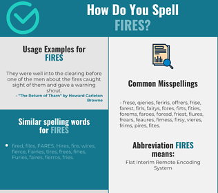 Correct spelling for fires