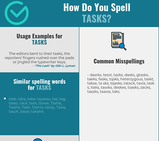 Correct spelling for tasks