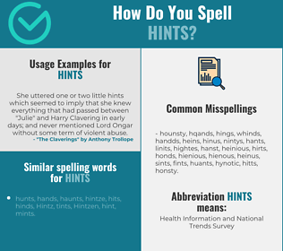 Correct spelling for hints