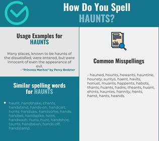 Correct spelling for haunts