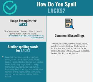 Correct spelling for lacks