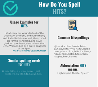 Correct spelling for hits