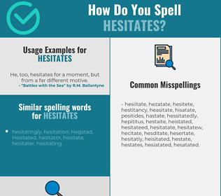 Correct spelling for hesitates