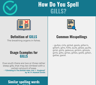 Correct spelling for gills