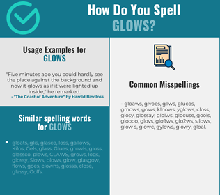Correct spelling for glows
