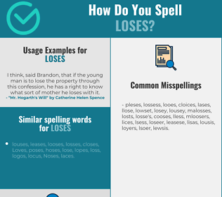 Correct spelling for loses
