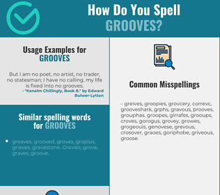 Correct spelling for grooves