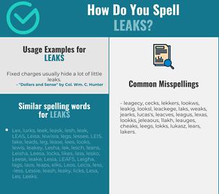 Correct spelling for leaks