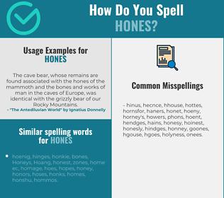 Correct spelling for hones