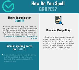 Correct spelling for gropes