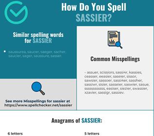 Correct spelling for sassier