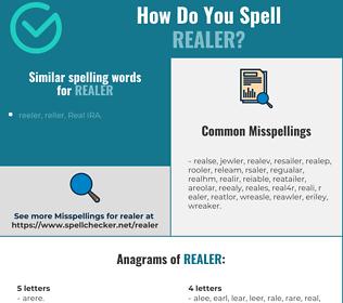 Correct spelling for realer