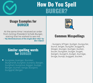Correct spelling for burger