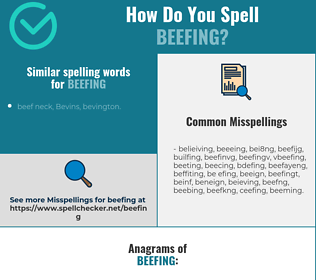 Correct spelling for beefing