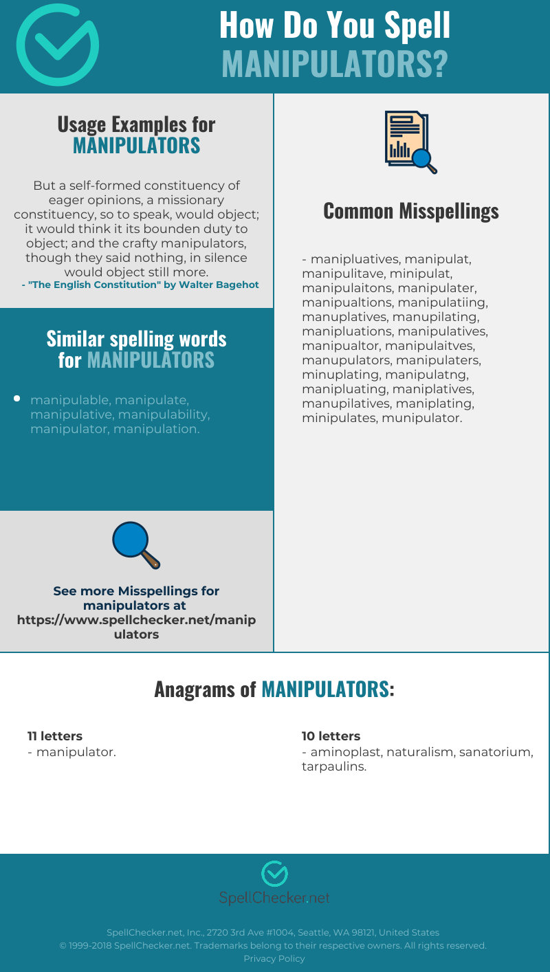 Correct spelling for manipulators [Infographic