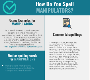 Correct spelling for manipulators [Infographic