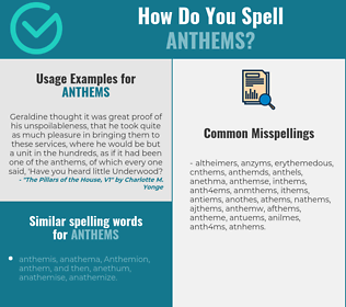Correct spelling for anthems