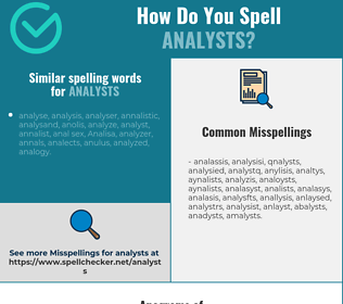 Correct spelling for analysts