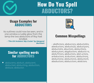 Correct spelling for abductors