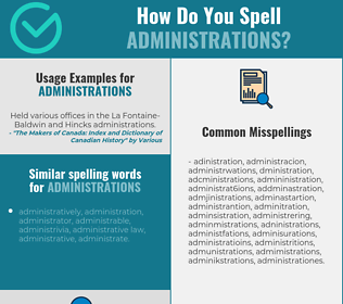 Correct spelling for administrations