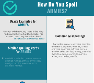 Correct spelling for armies