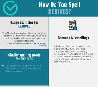 Correct spelling for derives